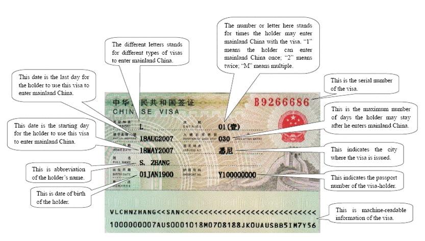 translation interpreting reading chinese visa understanding