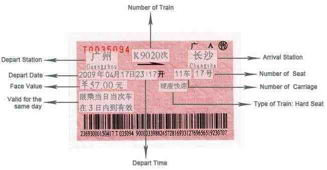 china train ticket small Rail travel in China — tips on train travel
