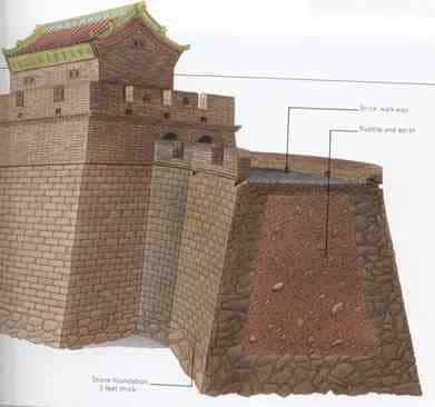 The Ming Dynasty walls of the Great Wall of China